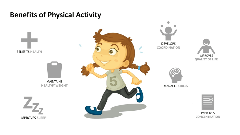 People now need to focus on physical activity to improve their health because, according to the World Health Organization, physical inactivity is now considered the fourth highest risk factor in the world.